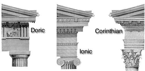 these are good examples of the three types of column: